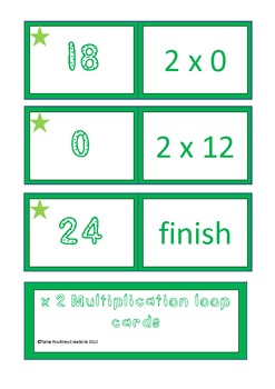 Multiplication I have, who has x 2 cards