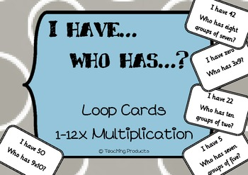 Multiplication I have...who has...games - 12 games