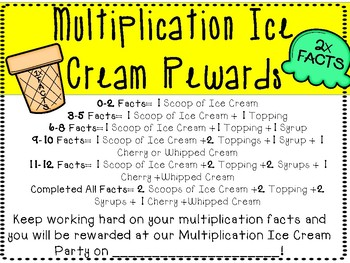 Multiplication Ice Cream Party Rewards Poster
