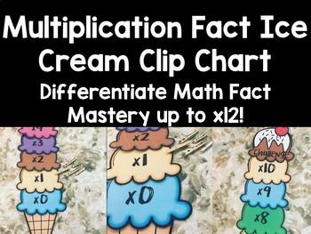 Multiplication Clip Chart 0-12 Ice Cream Scoop