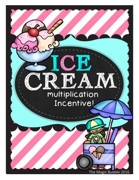 Multiplication Ice Cream Sundae