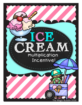 Multiplication Ice Cream Sundae