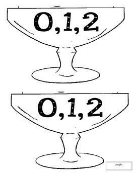Multiplication Ice Cream Sundae- Master the Facts!