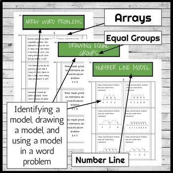 Multiplication Interactive Notebook (arrays, equal groups, number lines)