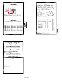 Multiplication Interactive Notebook - Strategies Flip-It Book