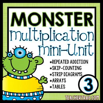Multiplication Unit 3rd Grade