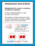 Multiplication Introduction & Tables - Aqua