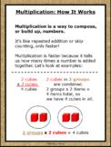Multiplication Introduction & Tables - Burlap