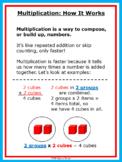 Multiplication Introduction & Tables - Dr. Seuss Tribute Colors