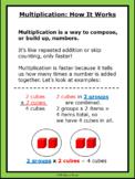 Multiplication Introduction & Tables - Lime & Aqua - Alternating