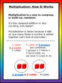 Multiplication Introduction & Tables - Noah's Rainbow