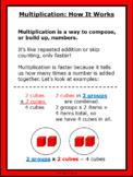 Multiplication Introduction & Tables - Red