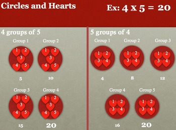 Multiplication: Introduction to basic Multiplication: Powerpoint and WS