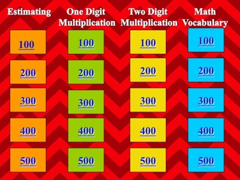 Multiplication Jeopardy PowerPoint Game