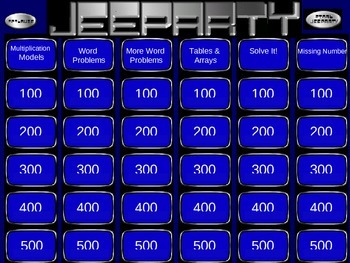 Multiplication Jeopardy Review Game PowerPoint