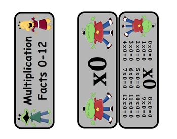 Multiplication Key Ring Flash Cards (Monster Themed)