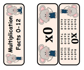 Multiplication Key Ring Flash Cards (Mouse Themed)