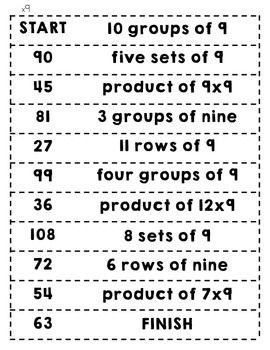 Multiplication Ladders for the Whole Year