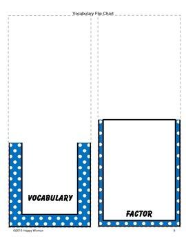 Multiplication Lapbook
