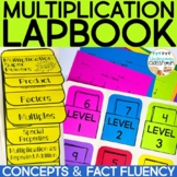 Multiplication Lapbook: Concepts & Fact Fluency Kit (Super Hero Theme)
