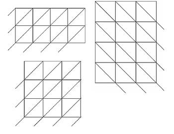 Multiplication Lattice Boxes