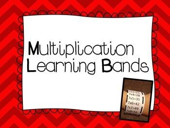 Multiplication Bands