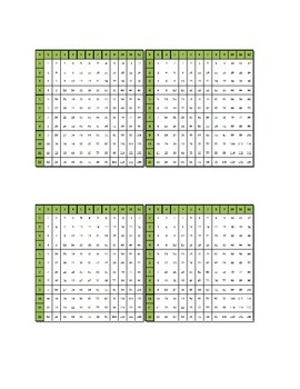 Multiplication Letter to Parents with Multiplication Chart (In Spanish)