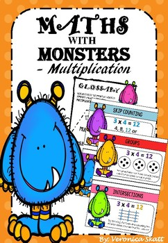 Multiplication Level 1 Part 1 - Glossary and Strategies