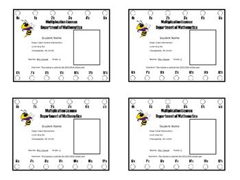 Multiplication License Punch Card (EDITABLE)