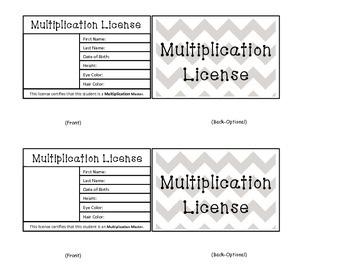 Multiplication License Reward