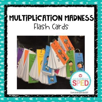 Multiplication Madness Flashcards