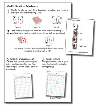 Multiplication Madness (centers game) (uses deck of cards)