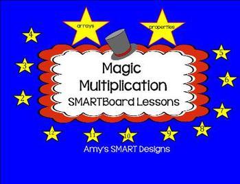 Multiplication Magic SMARTBoard Unit