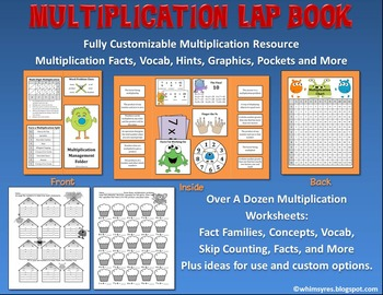 Multiplication Management