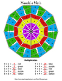 Multiplication Mandala Math Color by Number Bundle