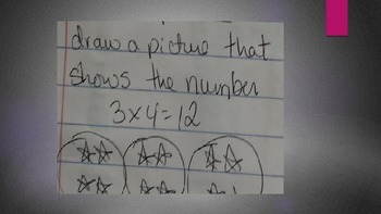 Multiplication Many Ways