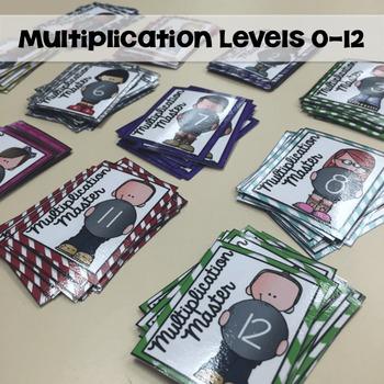 Multiplication Fact Master Brag Tags