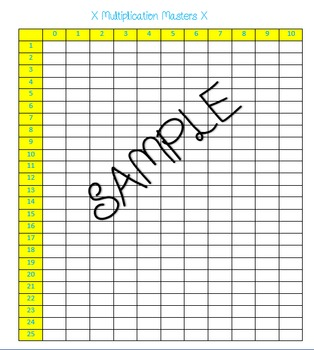Multiplication Master Chart