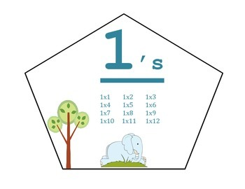 Multiplication Master Chart - Elephant