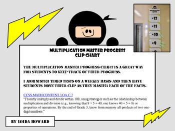 Multiplication Master Progress Clip Chart