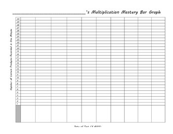 Multiplication Mastery Bar Graph