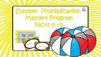 Multiplication Mastery For Summer