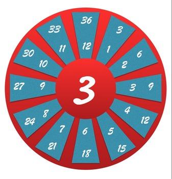 Multiplication Mastery Wheels