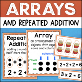 Multiplication Arrays and Repeated Addition Worksheets Centers Posters