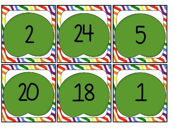 Frog Themed Math Resource- Multiplication Flash Cards