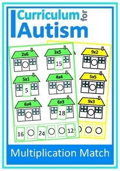 Multiplication Facts Times Tables Matching, Autism, Special Education