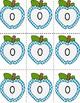 Multiplication Matching