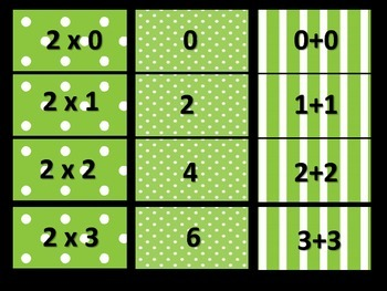 Multiplication Matching by 2