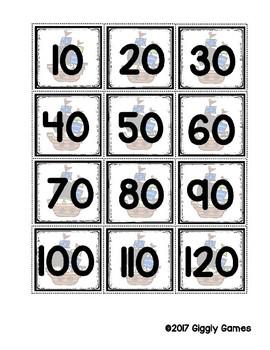 Multiplication Mateys Multiplication by 10 Envelope Center