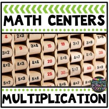 Multiplication Math Center